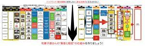 和菓子屋さんの集客と販促の仕組み